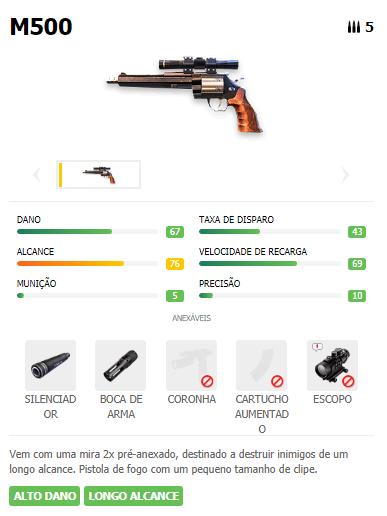 M500 Pistola Free Fire