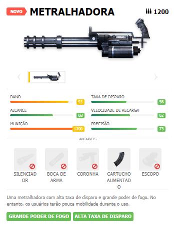 Metralhadora arma LMG Free Fire