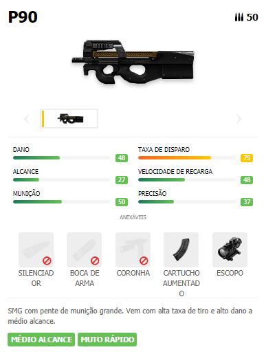 P90 arma SMG Free Fire
