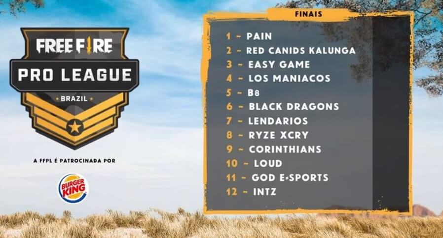 Finalistas Free Fire Pro League 3