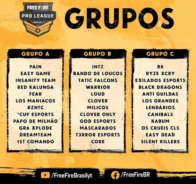 Equipes Semifinalistas FF Pro League 3