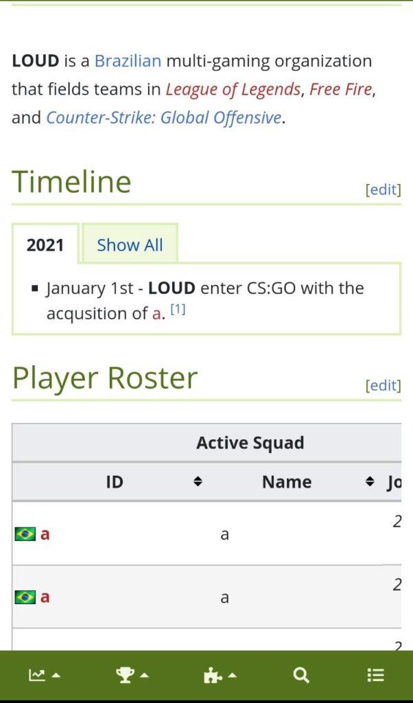 A Loud Vai Entrar no CS: Go ? Entenda ! 1