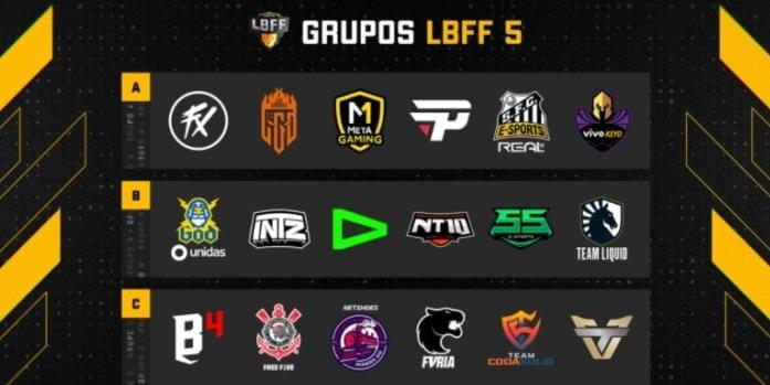 Conheçam os Grupos e Times da LBFF S5 1
