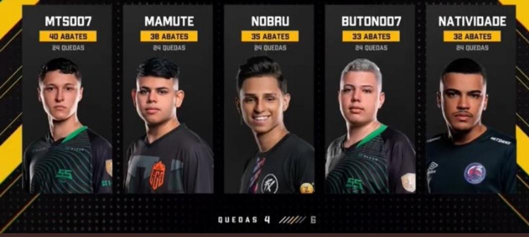 Jogadores Com Mais Abates Semana 2 Da LBFF 2