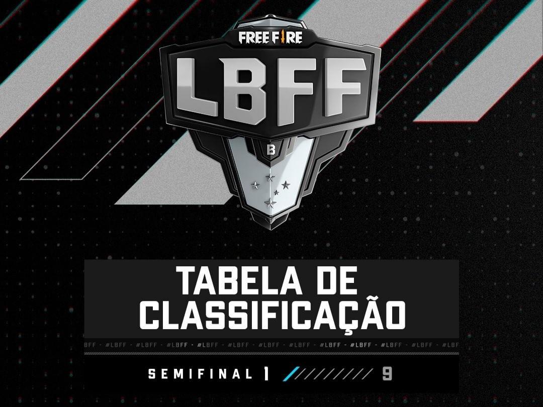 Vasco Lidera a Primeira Rodada da Semifinal da Série B 1